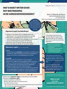 Infographic (Wat u moet weten over het boetebeding in de arbeidsovereenkomst)